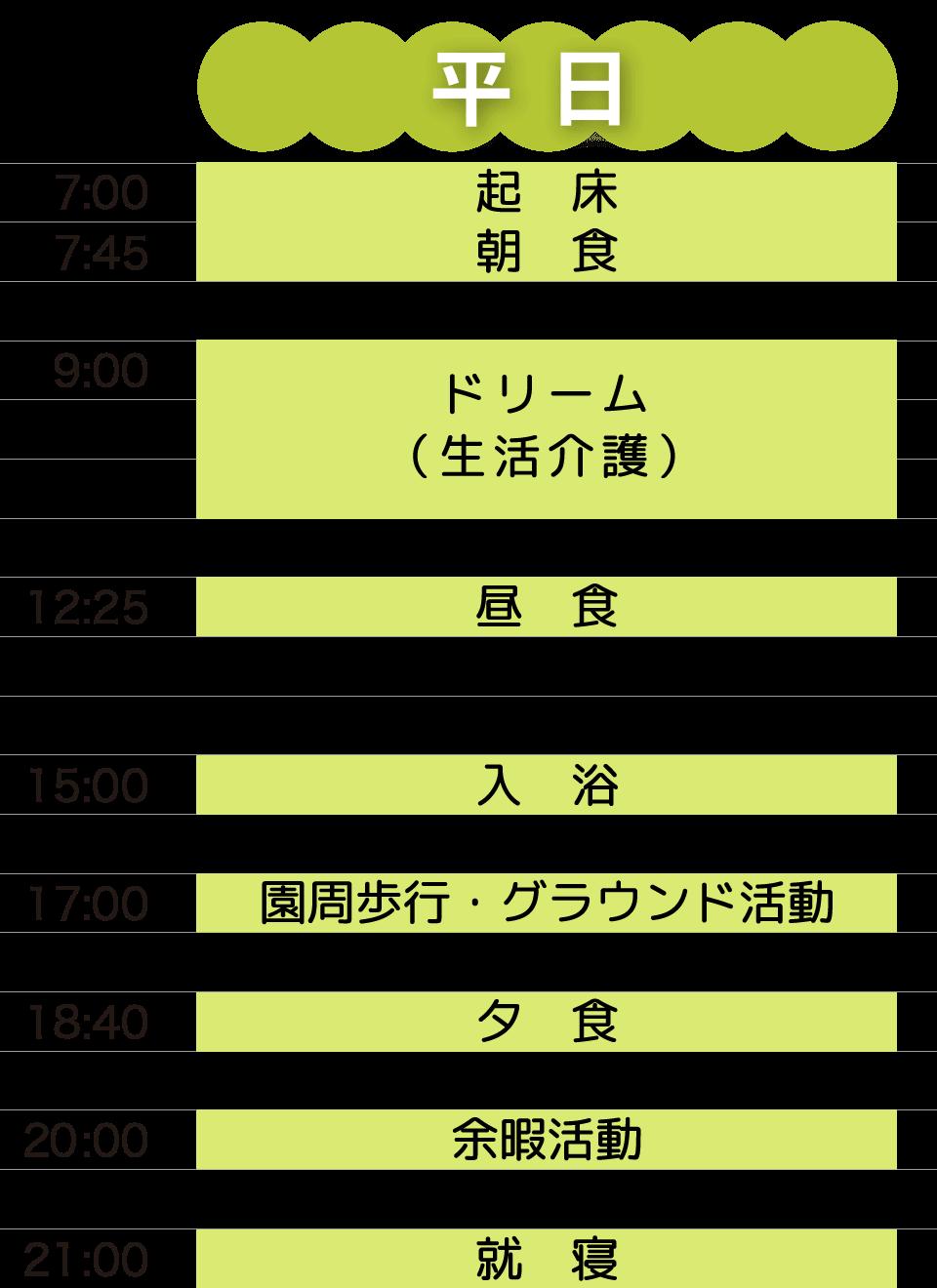 すみよしの里 日課(平日)